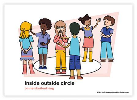 Dagritmekaart bovenbouw inside outside circle